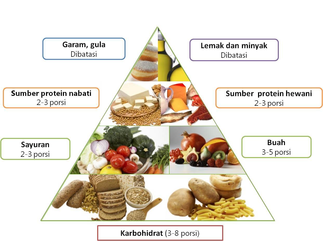 10 Seleb ini bisnis makanan sehat, sukses nggak ya?