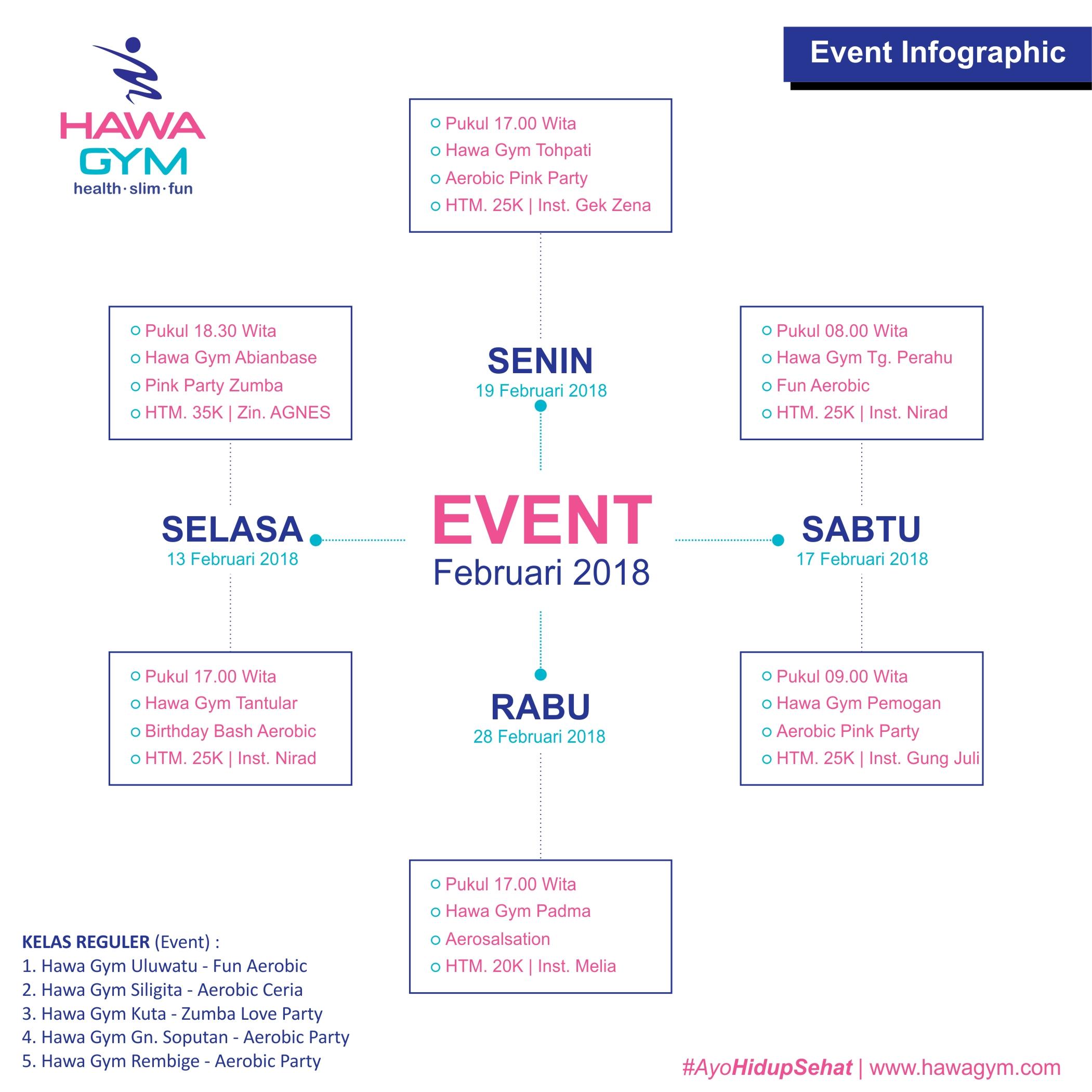 infografis-hawagym-indonesia-event-februari-2018